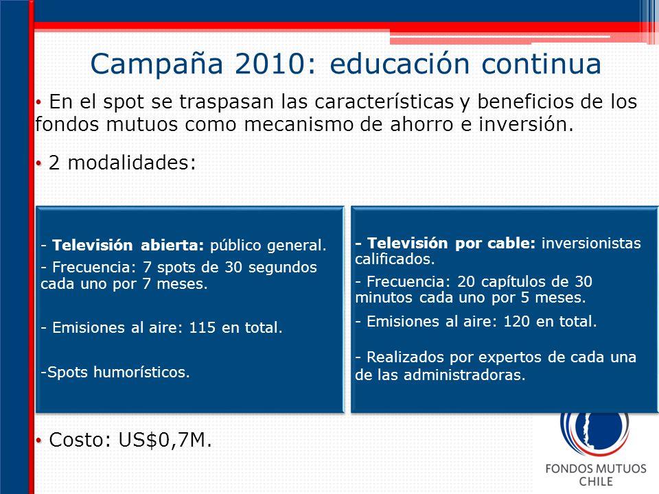Campaña 2010: educación continua En el spot se traspasan las características y beneficios de los fondos mutuos como mecanismo de ahorro e inversión.