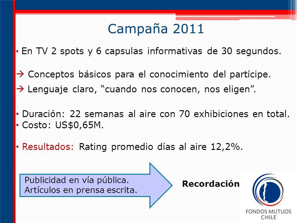 Campaña 2011 Publicidad en vía pública.Artículos en prensa escrita.