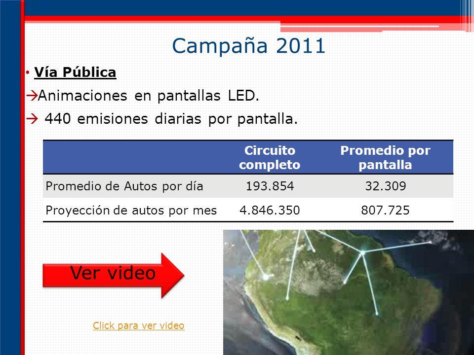 Campaña 2011 Vía Pública Animaciones en pantallas LED.