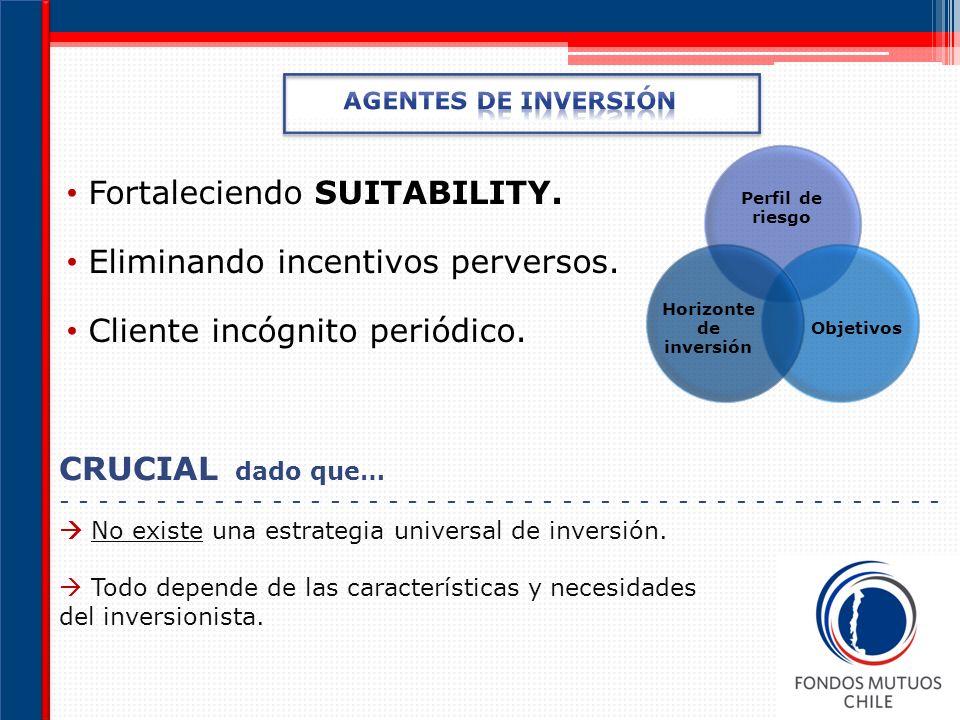 Fortaleciendo SUITABILITY.Eliminando incentivos perversos.