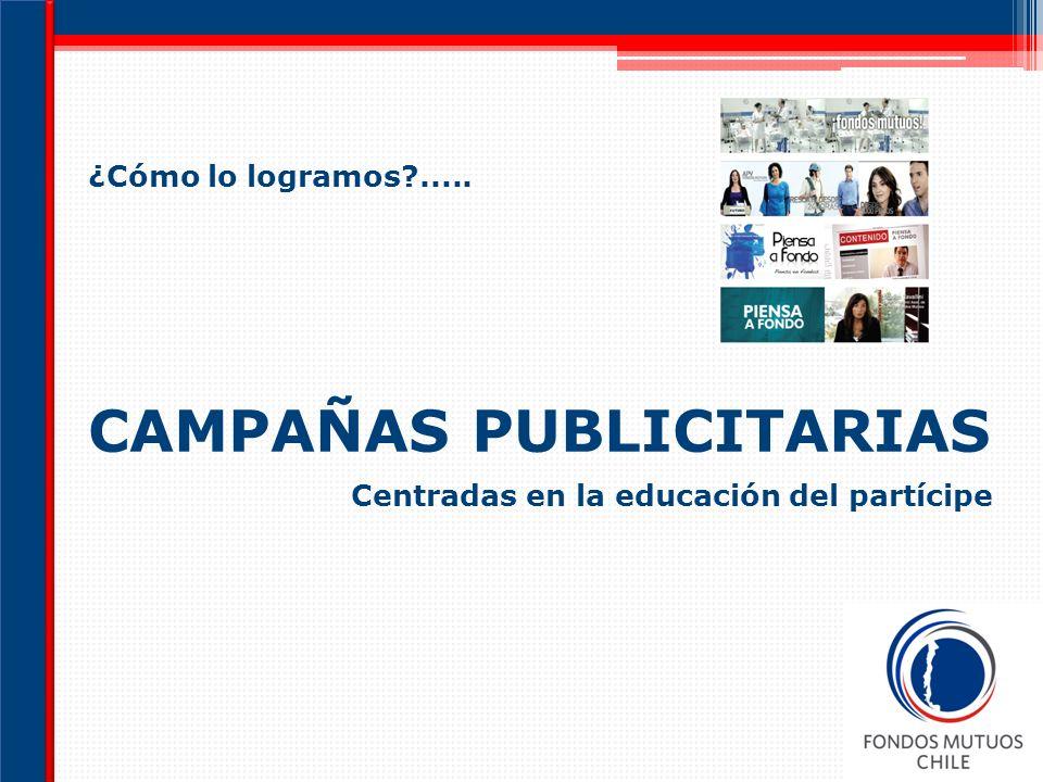 CAMPAÑAS PUBLICITARIAS ¿Cómo lo logramos?..... Centradas en la educación del partícipe
