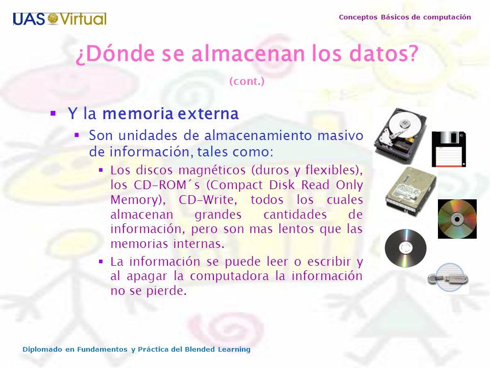 Conceptos Básicos de computación Diplomado en Fundamentos y Práctica del Blended Learning ¿Dónde se almacenan los datos? (cont.) Y la memoria externa