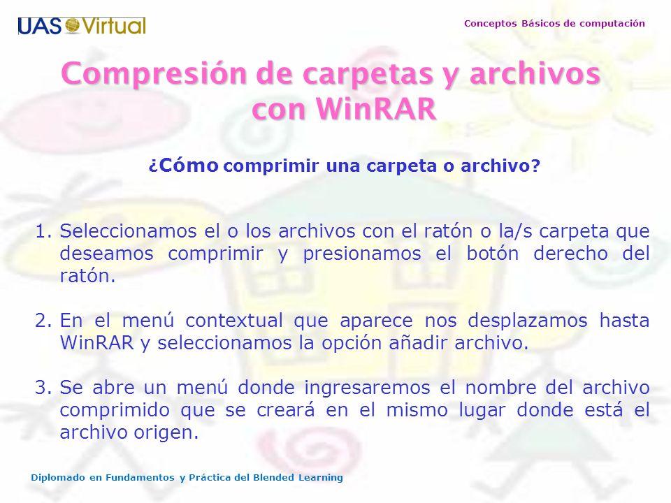 Conceptos Básicos de computación Diplomado en Fundamentos y Práctica del Blended Learning Compresión de carpetas y archivos con WinRAR ¿ Cómo comprimi