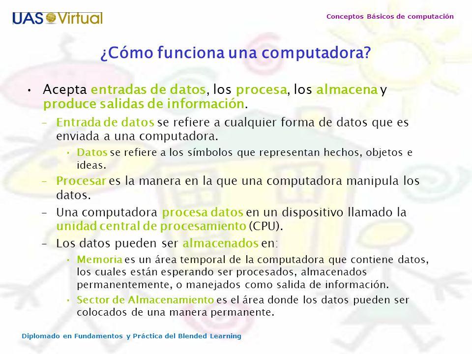 Conceptos Básicos de computación Diplomado en Fundamentos y Práctica del Blended Learning Acepta entradas de datos, los procesa, los almacena y produc