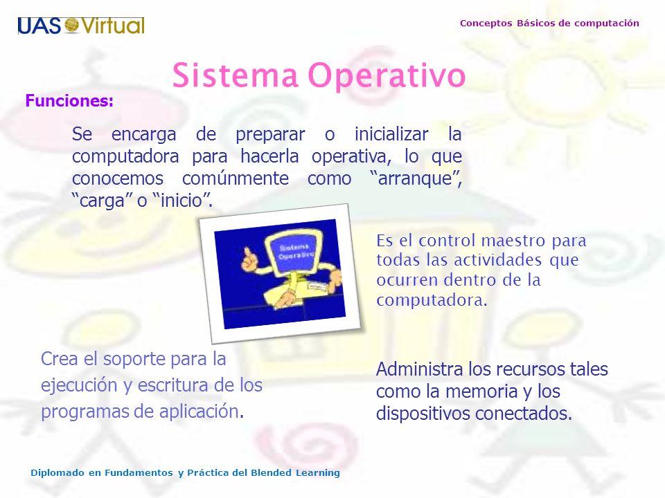 Conceptos Básicos de computación Diplomado en Fundamentos y Práctica del Blended Learning Sistema Operativo Crea el soporte para la ejecución y escrit