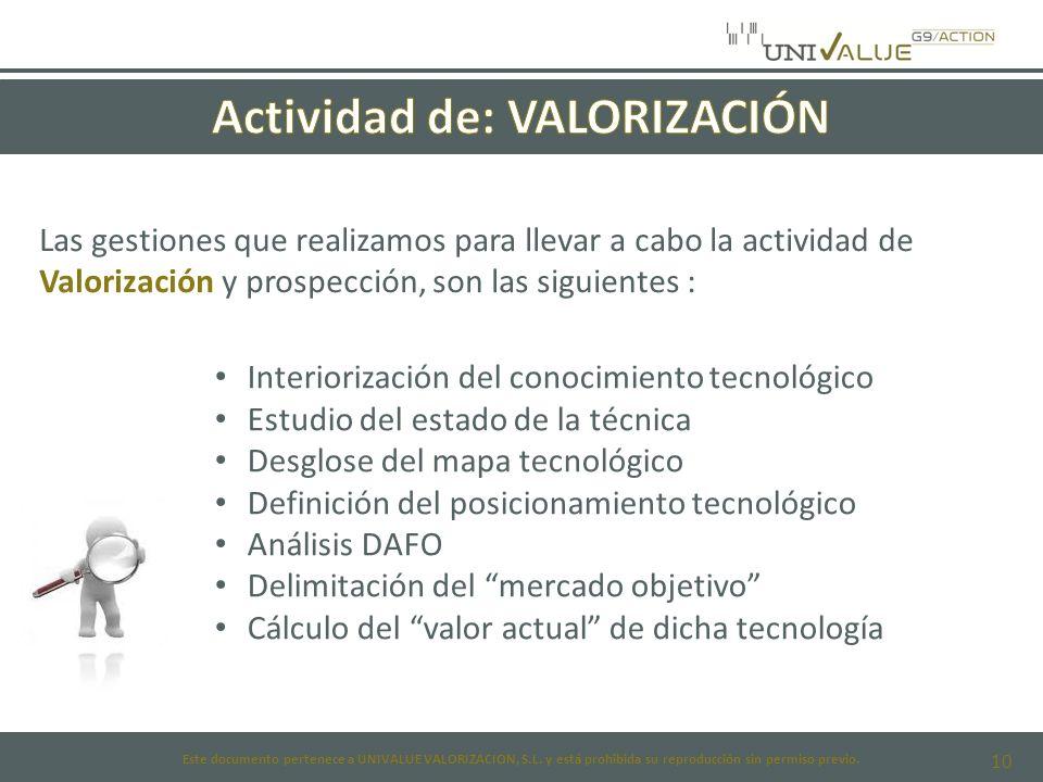 Este documento pertenece a UNIVALUE VALORIZACION, S.L.