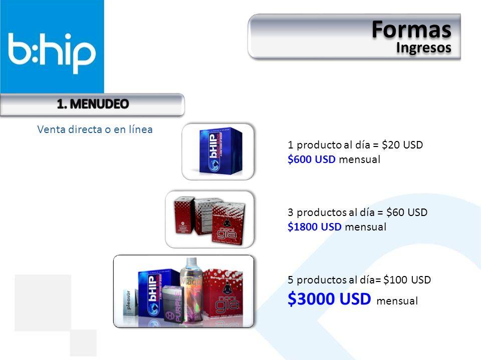 1 producto al día = $20 USD $600 USD mensual 5 productos al día= $100 USD $3000 USD mensual 3 productos al día = $60 USD $1800 USD mensual Venta directa o en línea Formas Ingresos