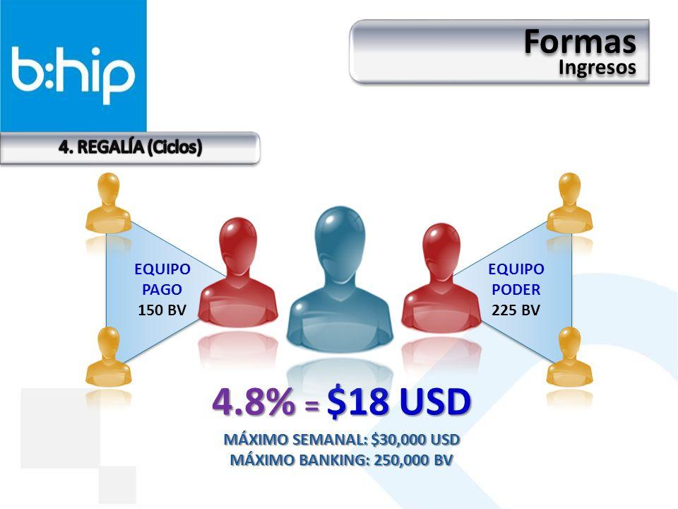 4.8% = $18 USD MÁXIMO SEMANAL: $30,000 USD MÁXIMO BANKING: 250,000 BV EQUIPO PAGO 150 BV EQUIPO PODER 225 BV Formas Ingresos