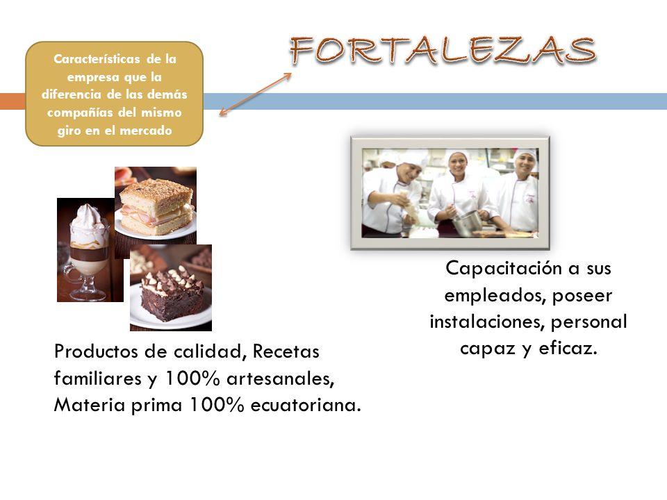 Características de la empresa que la diferencia de las demás compañías del mismo giro en el mercado Productos de calidad, Recetas familiares y 100% artesanales, Materia prima 100% ecuatoriana.