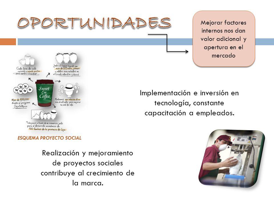 Implementación e inversión en tecnología, constante capacitación a empleados. Realización y mejoramiento de proyectos sociales contribuye al crecimien