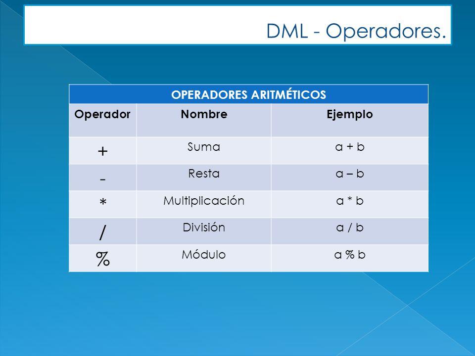 DML - Operadores. OPERADORES ARITMÉTICOS OperadorNombreEjemplo + Sumaa + b - Restaa – b * Multiplicacióna * b / Divisióna / b % Móduloa % b