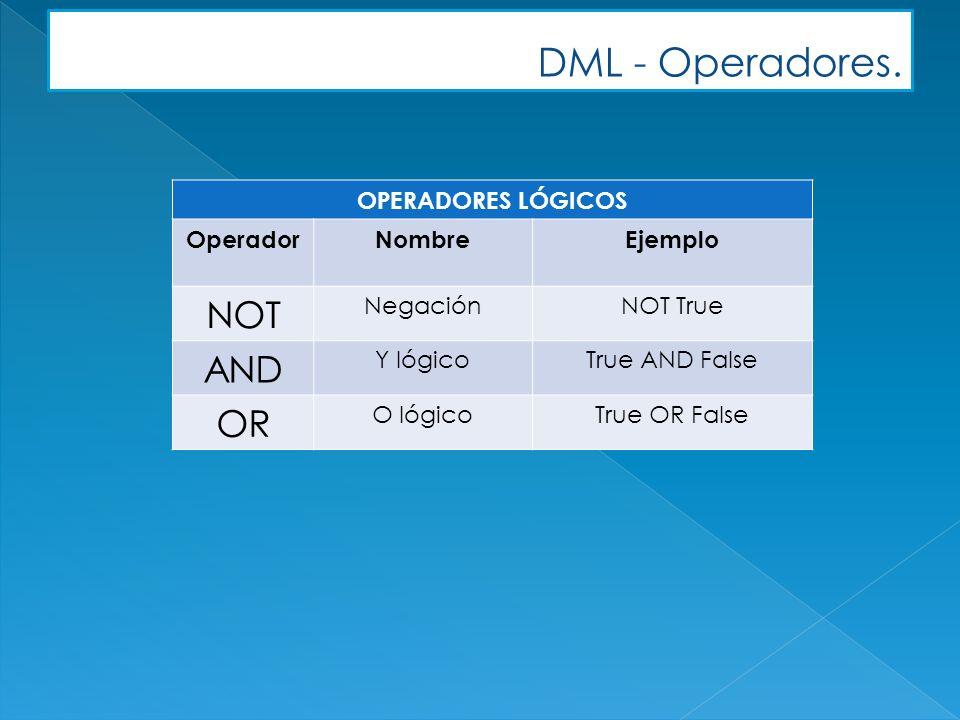 DML - Operadores. OPERADORES LÓGICOS OperadorNombreEjemplo NOT NegaciónNOT True AND Y lógicoTrue AND False OR O lógicoTrue OR False