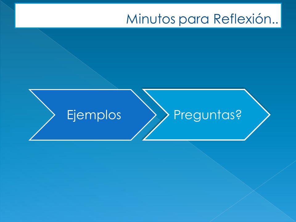 EjemplosPreguntas Minutos para Reflexión..