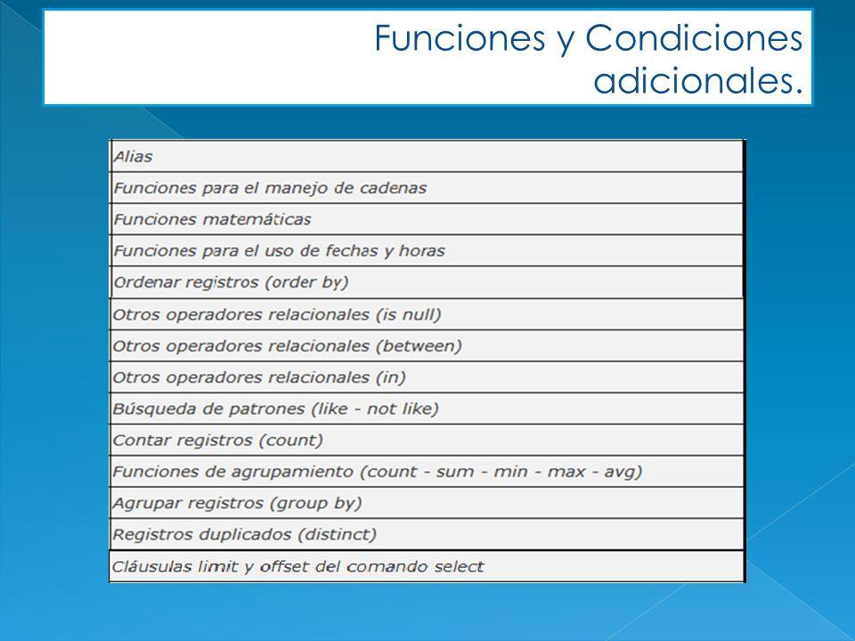 Funciones y Condiciones adicionales.