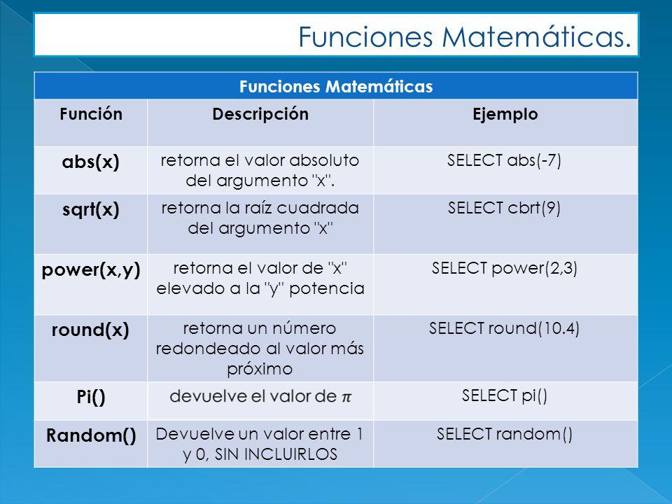 Funciones Matemáticas. Funciones Matemáticas FunciónDescripciónEjemplo abs(x) retorna el valor absoluto del argumento