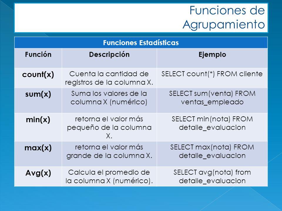 Funciones de Agrupamiento Funciones Estadísticas FunciónDescripciónEjemplo count(x) Cuenta la cantidad de registros de la columna X. SELECT count(*) F