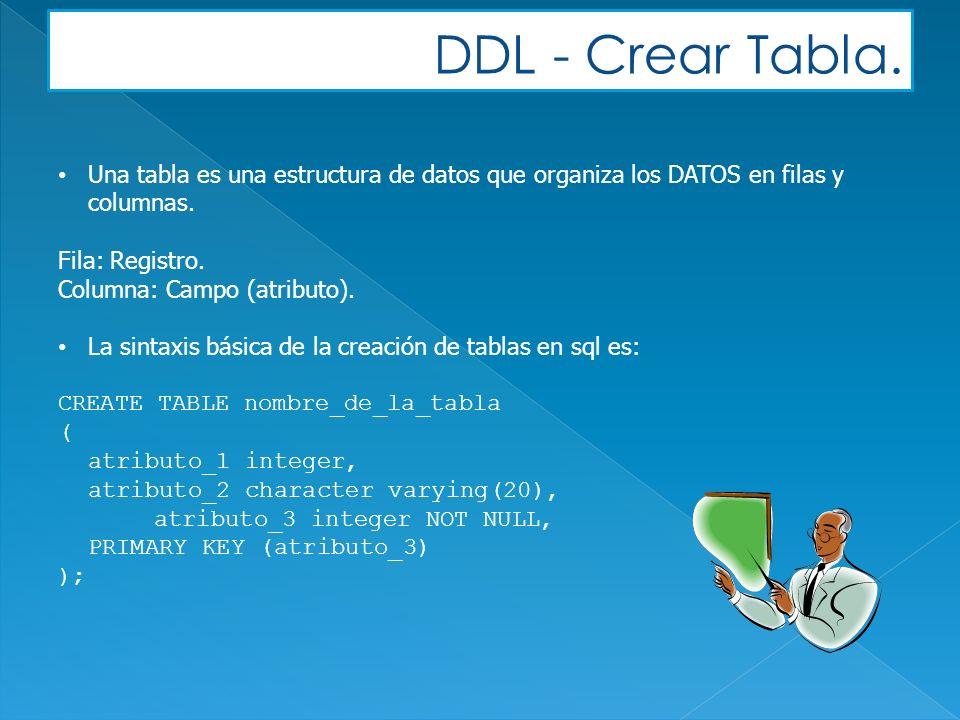 DDL - Crear Tabla. Una tabla es una estructura de datos que organiza los DATOS en filas y columnas. Fila: Registro. Columna: Campo (atributo). La sint