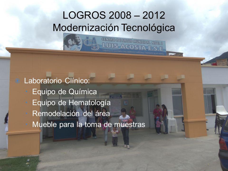 LOGROS 2008 – 2012 Modernización Tecnológica Laboratorio Clínico: –Equipo de Química –Equipo de Hematología –Remodelación del área –Mueble para la tom