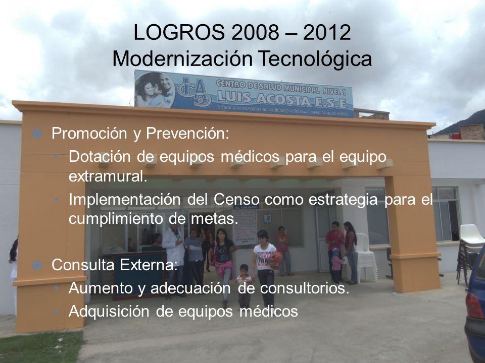 LOGROS 2008 – 2012 Modernización Tecnológica Promoción y Prevención: –Dotación de equipos médicos para el equipo extramural. –Implementación del Censo