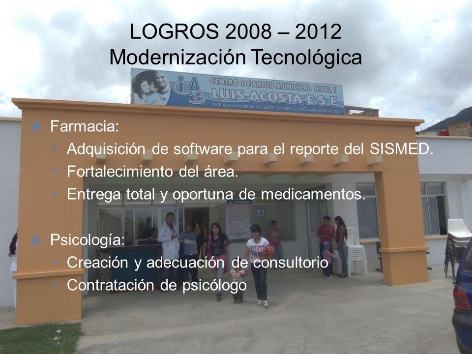 LOGROS 2008 – 2012 Modernización Tecnológica Farmacia: –Adquisición de software para el reporte del SISMED. –Fortalecimiento del área. –Entrega total
