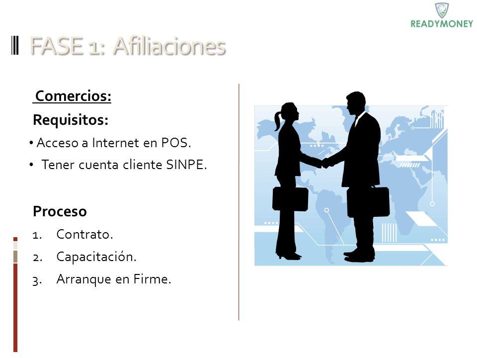 FASE 1: Afiliaciones Comercios: Requisitos: Acceso a Internet en POS.