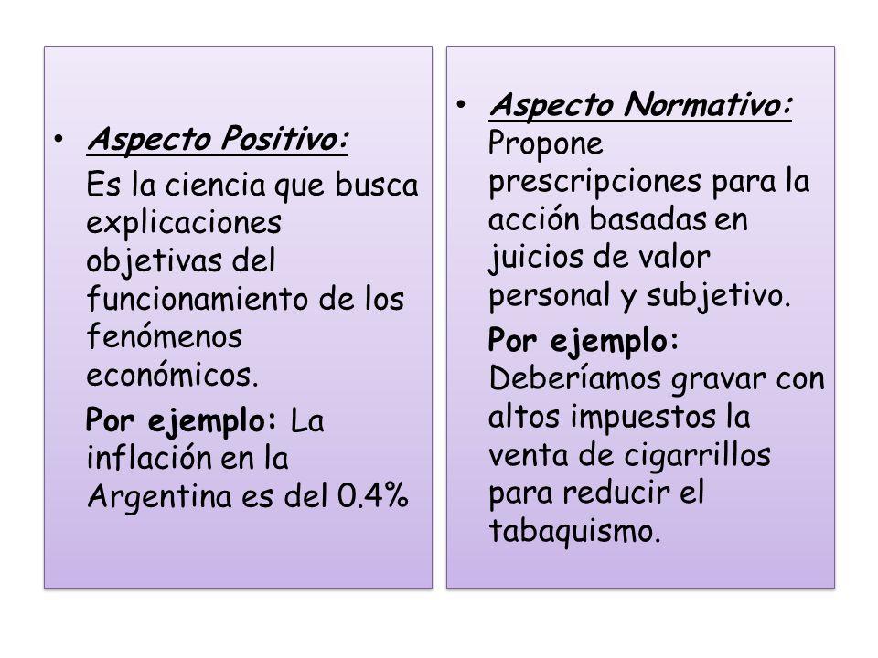 Aspecto Positivo: Es la ciencia que busca explicaciones objetivas del funcionamiento de los fenómenos económicos. Por ejemplo: La inflación en la Arge