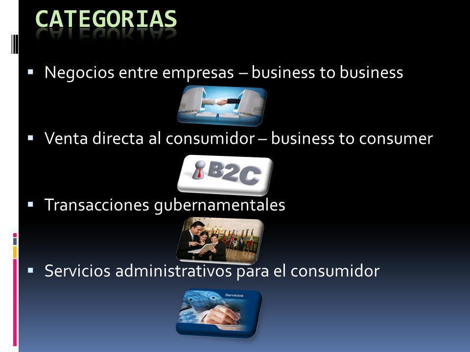 Negocios entre empresas – business to business Venta directa al consumidor – business to consumer Transacciones gubernamentales Servicios administrati