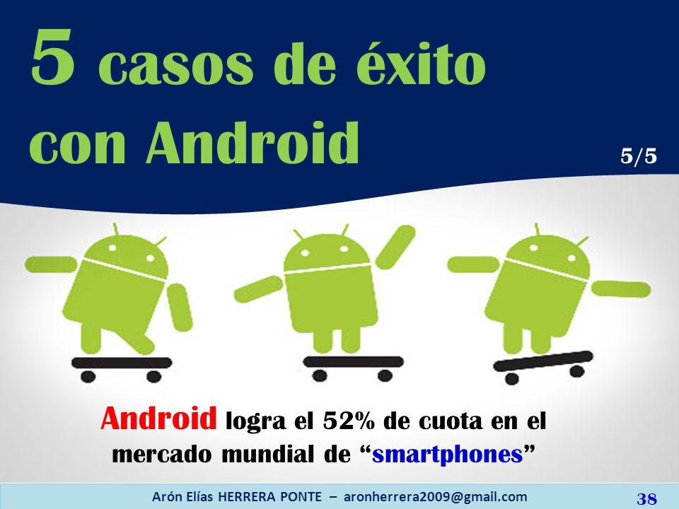 Arón Elías HERRERA PONTE – aronherrera2009@gmail.com 38 5 casos de éxito con Android 5/5 Android logra el 52% de cuota en el mercado mundial de smartp
