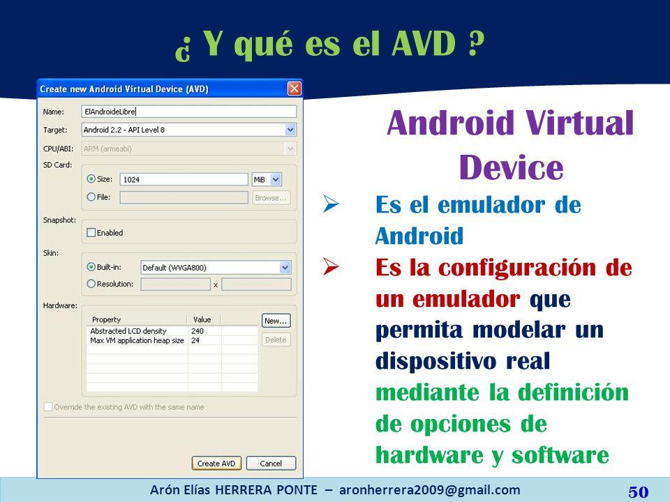 Android Virtual Device Es el emulador de Android Es la configuración de un emulador que permita modelar un dispositivo real mediante la definición de