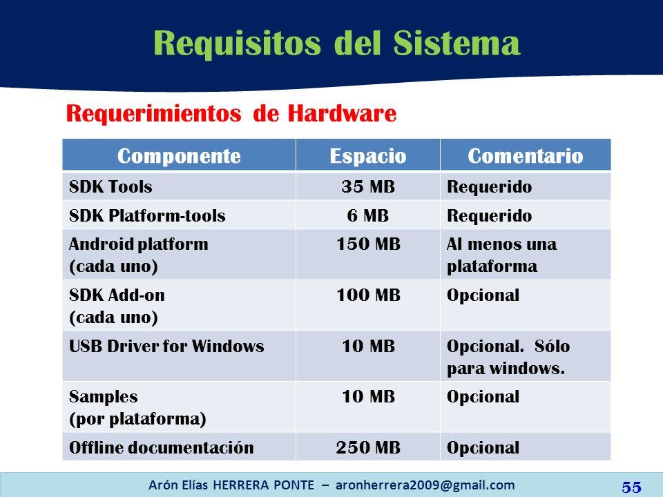 Arón Elías HERRERA PONTE – aronherrera2009@gmail.com 55 Requisitos del Sistema Requerimientos de Hardware ComponenteEspacioComentario SDK Tools35 MBRe