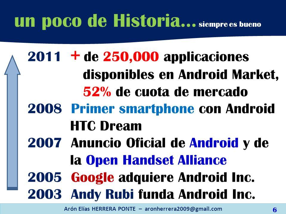 2011 + de 250,000 applicaciones disponibles en Android Market, 52% de cuota de mercado 2008 Primer smartphone con Android HTC Dream 2007 Anuncio Ofici