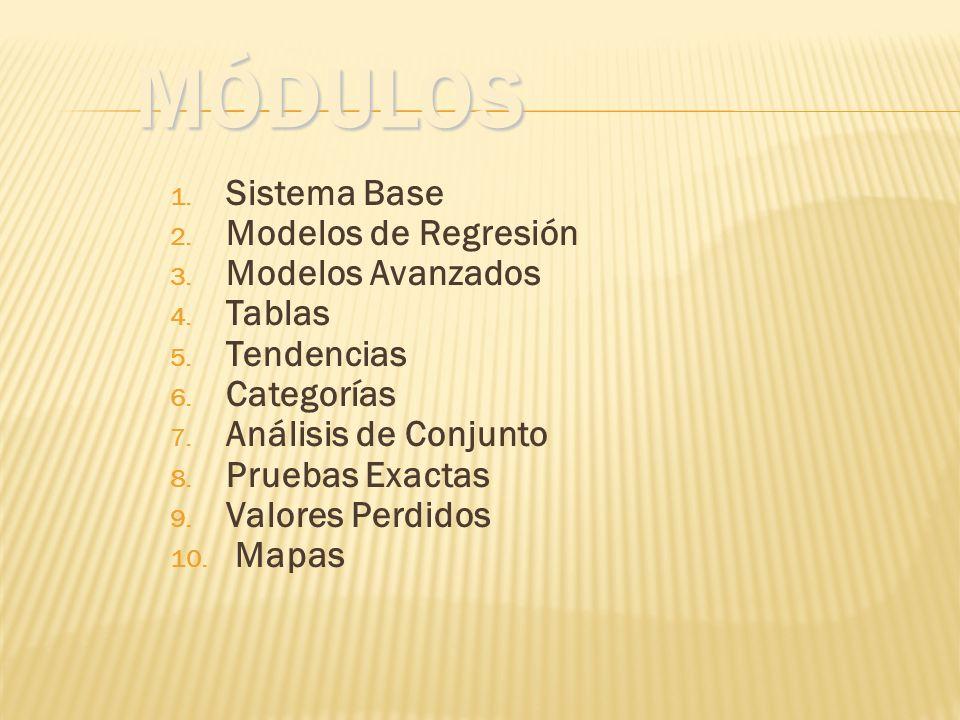 MÓDULOS 1.Sistema Base 2. Modelos de Regresión 3.