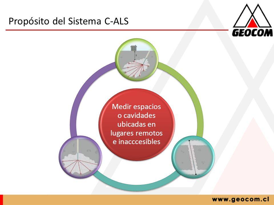 Propósito del Sistema C-ALS Medir espacios o cavidades ubicadas en lugares remotos e inacccesibles