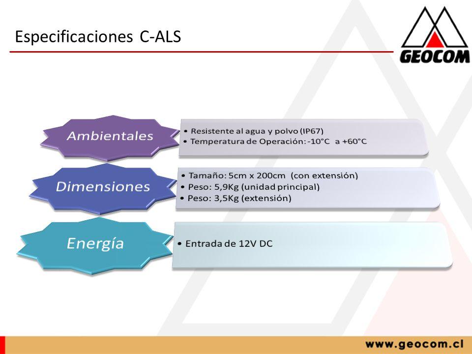 Componentes Principales - C-ALS Maleta de transporte Unidad de Control C-ALS