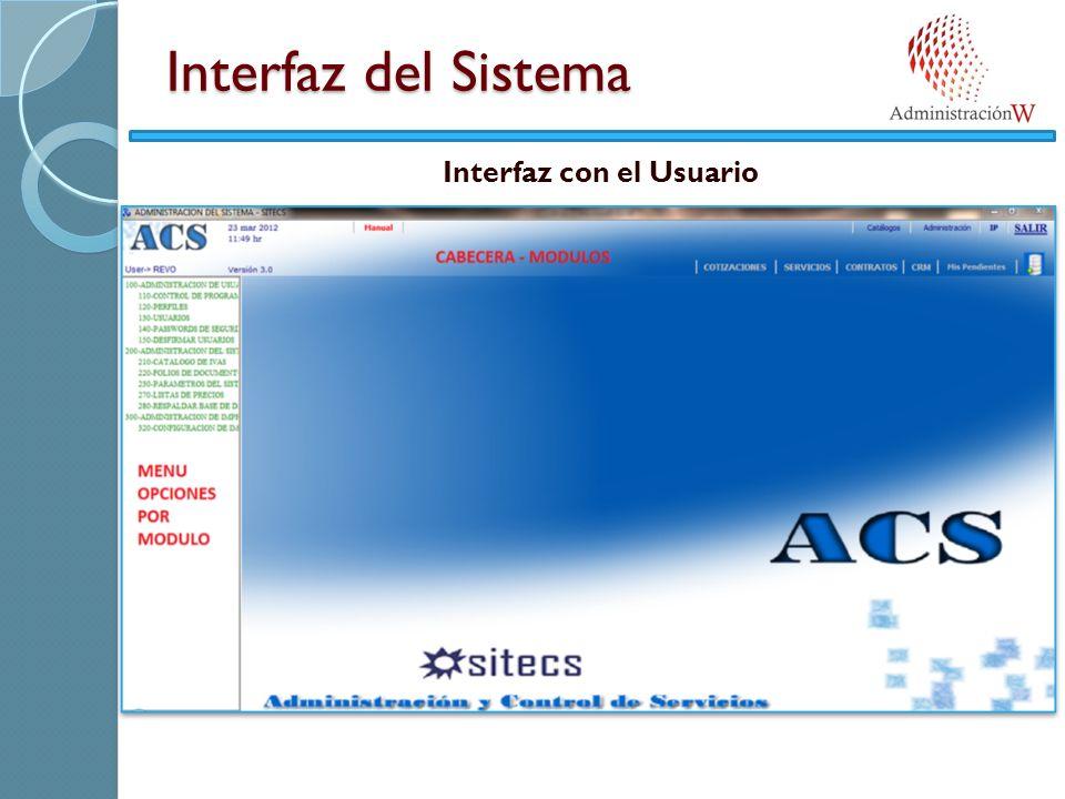 Interfaz del Sistema Interfaz con el Usuario