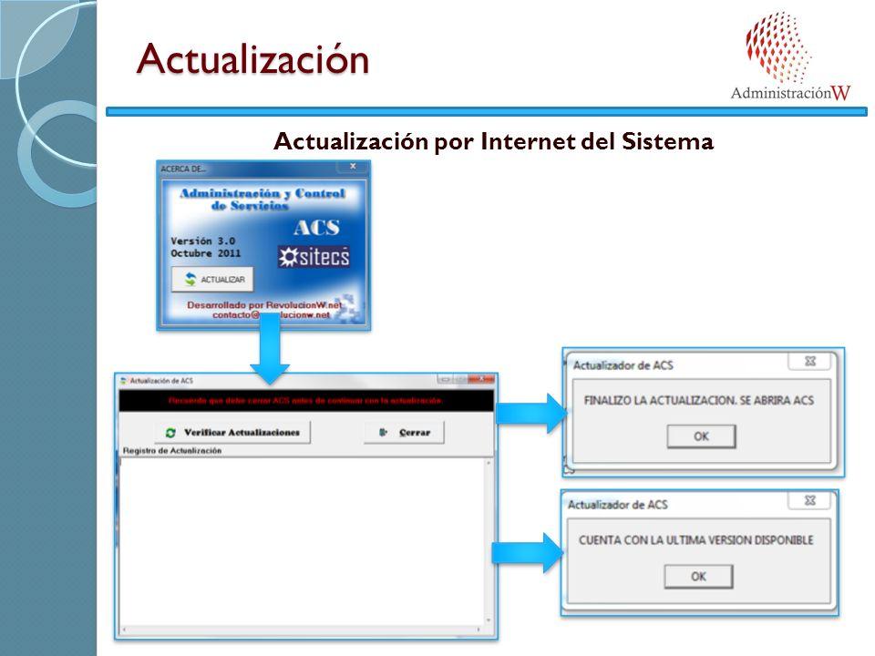 Actualización Actualización por Internet del Sistema