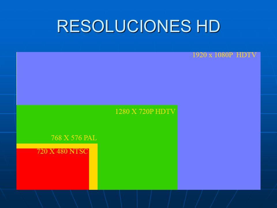 RESOLUCIONES HD