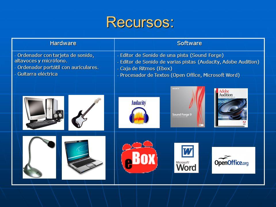 Recursos: HardwareSoftware - Ordenador con tarjeta de sonido, altavoces y micrófono. - Ordenador portátil con auriculares. - Guitarra eléctrica - Edit