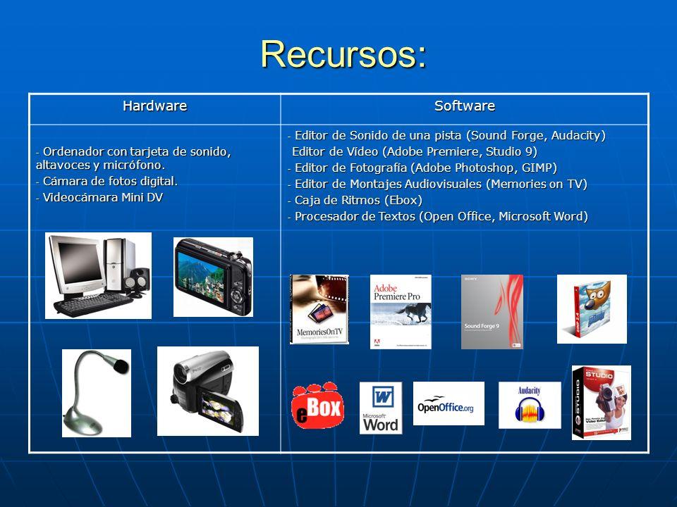 Recursos: HardwareSoftware - Ordenador con tarjeta de sonido, altavoces y micrófono. - Cámara de fotos digital. - Videocámara Mini DV - Editor de Soni