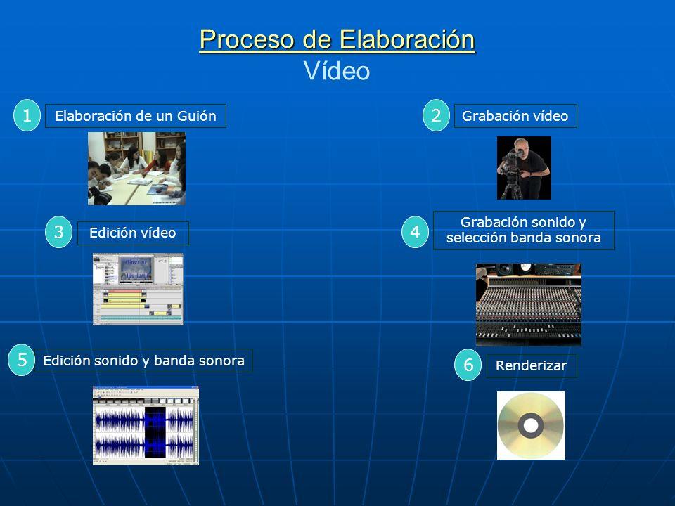 Proceso de Elaboración Proceso de Elaboración Vídeo Elaboración de un GuiónGrabación vídeo Grabación sonido y selección banda sonora Edición vídeo Edi