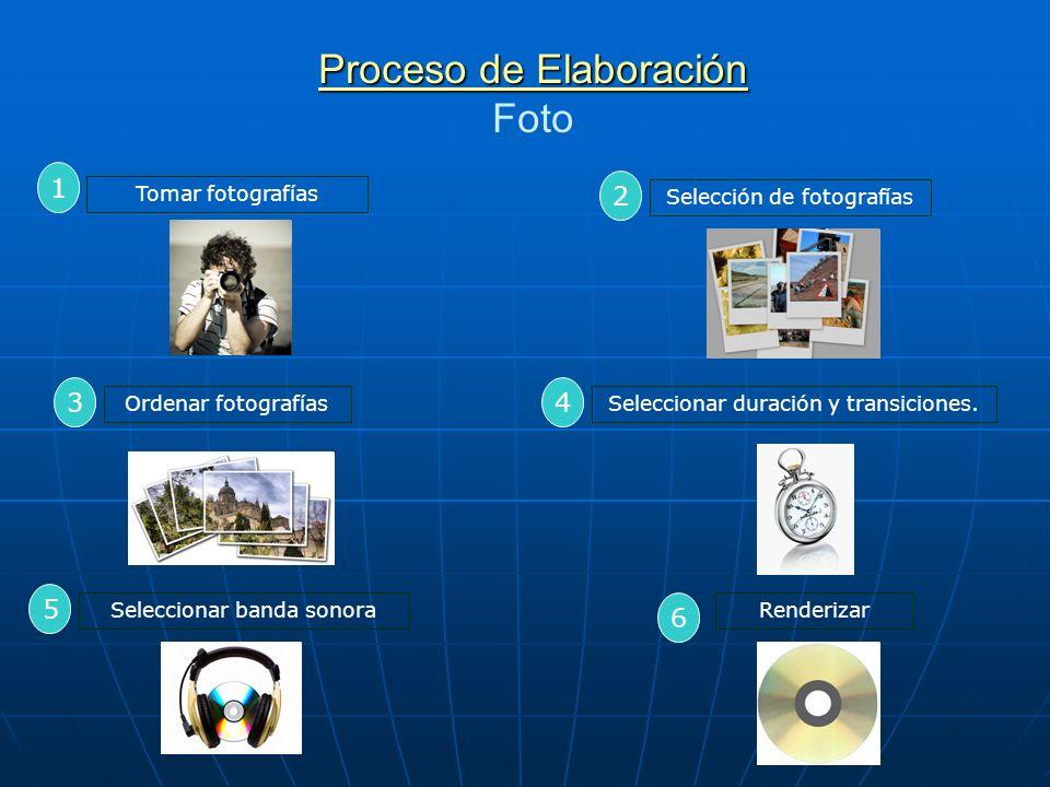 Proceso de Elaboración Proceso de Elaboración Foto 1 Tomar fotografías 2 Selección de fotografías Ordenar fotografíasSeleccionar duración y transicion