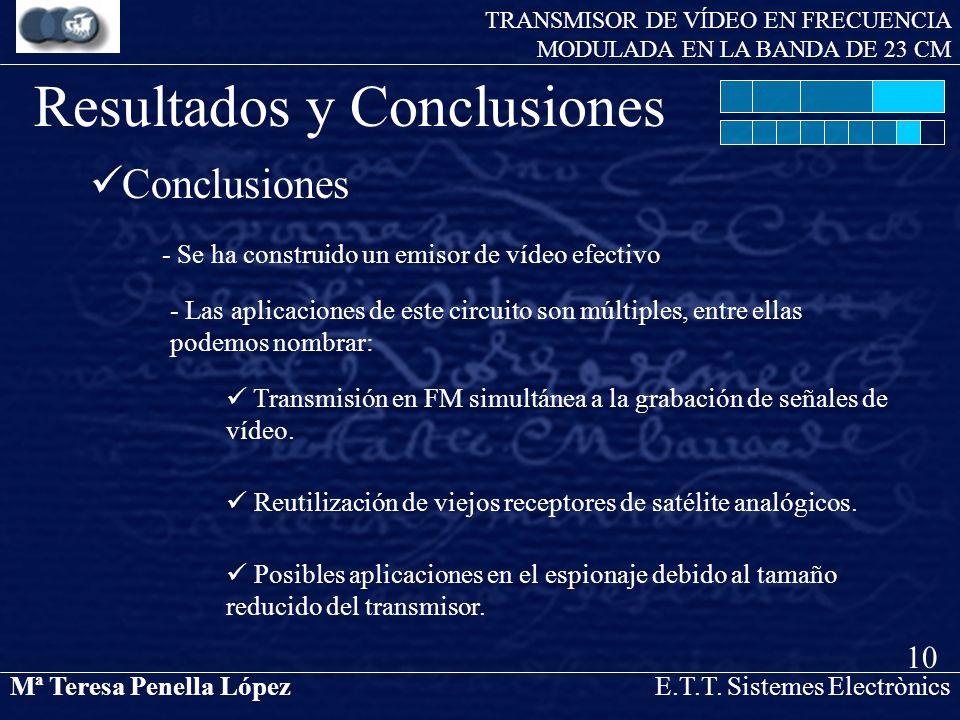 Mª Teresa Penella LópezE.T.T. Sistemes Electrònics TRANSMISOR DE VÍDEO EN FRECUENCIA MODULADA EN LA BANDA DE 23 CM Conclusiones - Se ha construido un