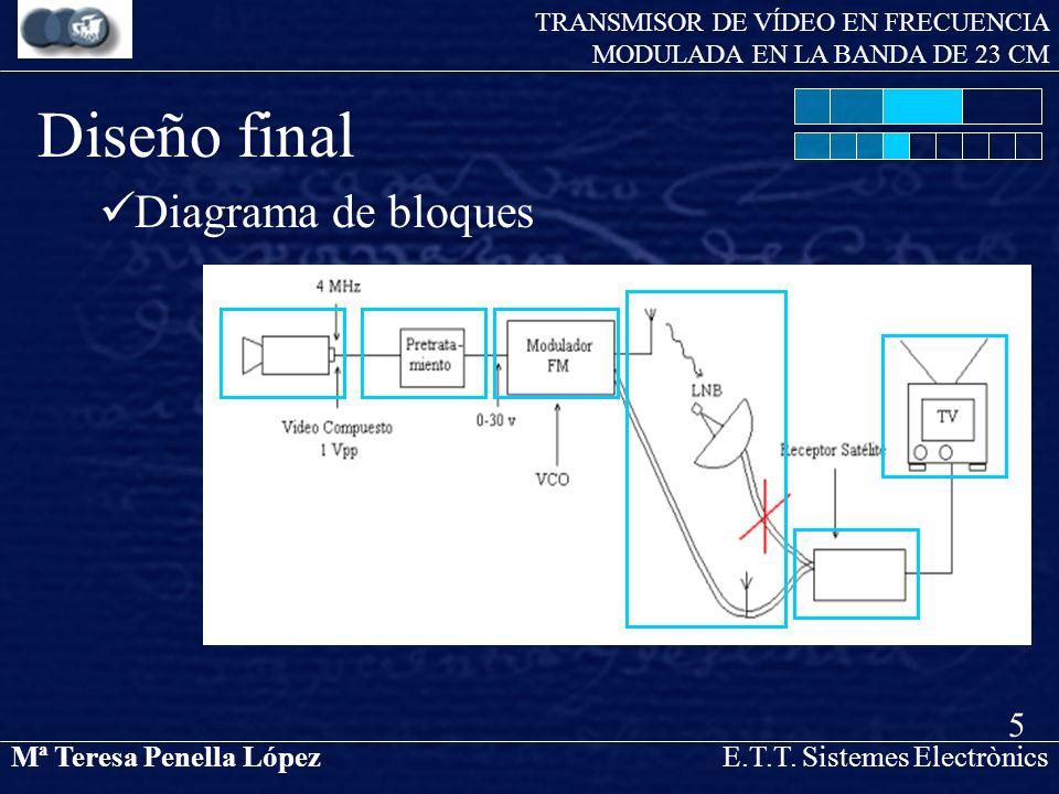 Mª Teresa Penella LópezE.T.T. Sistemes Electrònics TRANSMISOR DE VÍDEO EN FRECUENCIA MODULADA EN LA BANDA DE 23 CM Diseño final Diagrama de bloques 5