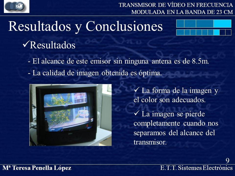 Mª Teresa Penella LópezE.T.T. Sistemes Electrònics TRANSMISOR DE VÍDEO EN FRECUENCIA MODULADA EN LA BANDA DE 23 CM Resultados - La calidad de imagen o