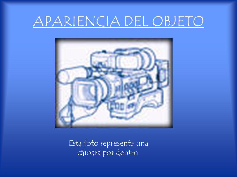 APARIENCIA DEL OBJETO Esta foto representa una cámara por dentro