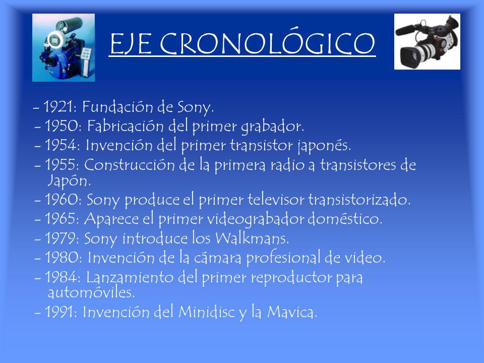 EJE CRONOLÓGICO - 1921: Fundación de Sony. - 1950: Fabricación del primer grabador. - 1954: Invención del primer transistor japonés. - 1955: Construcc