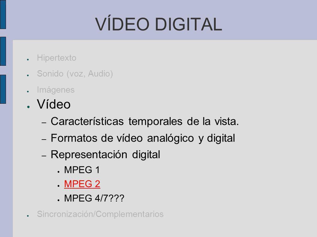 SINCRONIZACIÓN Hipertexto/Sonido/Imágenes/Vídeo Sincronización entre las medias – Características del SO necesarias Medios de almacenamiento de contenido MM.