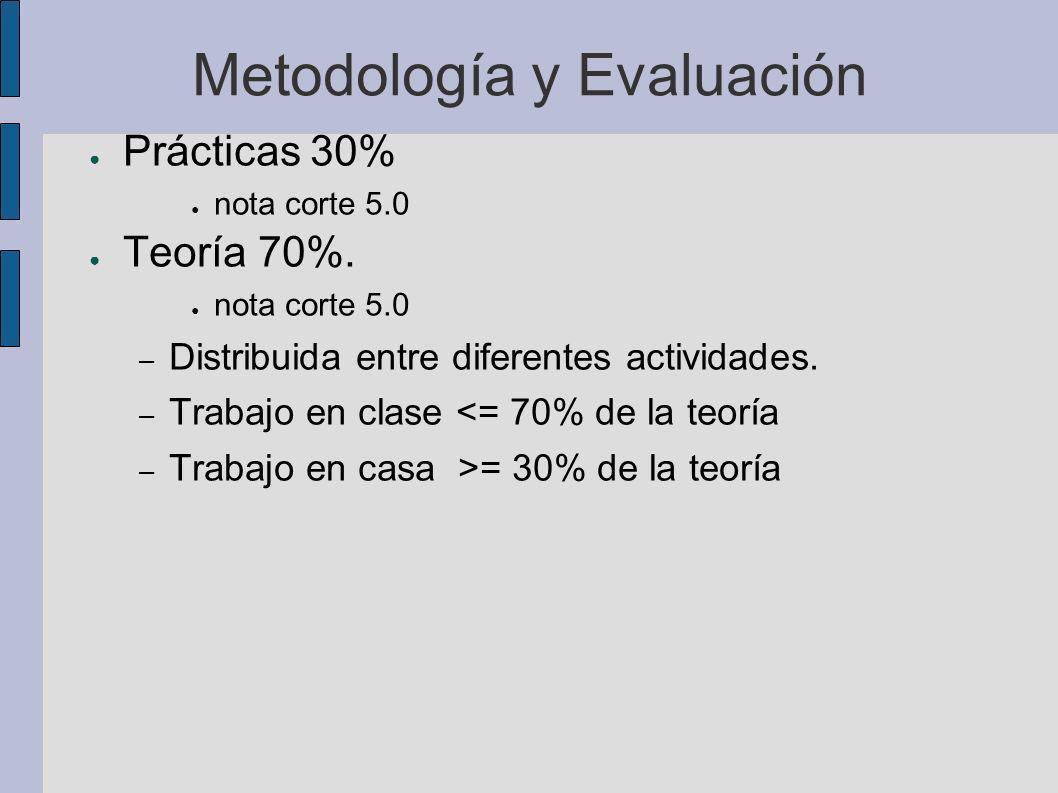 Metodología y Evaluación Objetivos Dar orientación más práctica Dar menos peso al examen final Hacer los conocimientos más duraderos porque se adquieren durante un largo periodo.