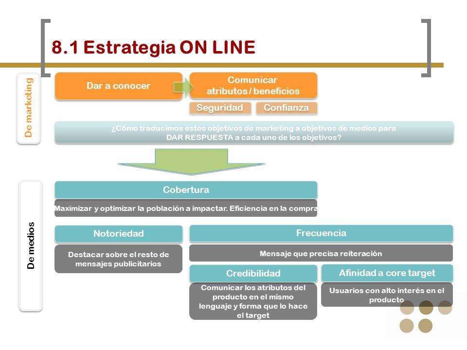 8.1 Estrategia ON LINE Comunicar atributos / beneficios Comunicar atributos / beneficios Seguridad Confianza Dar a conocer De marketing De medios Frec