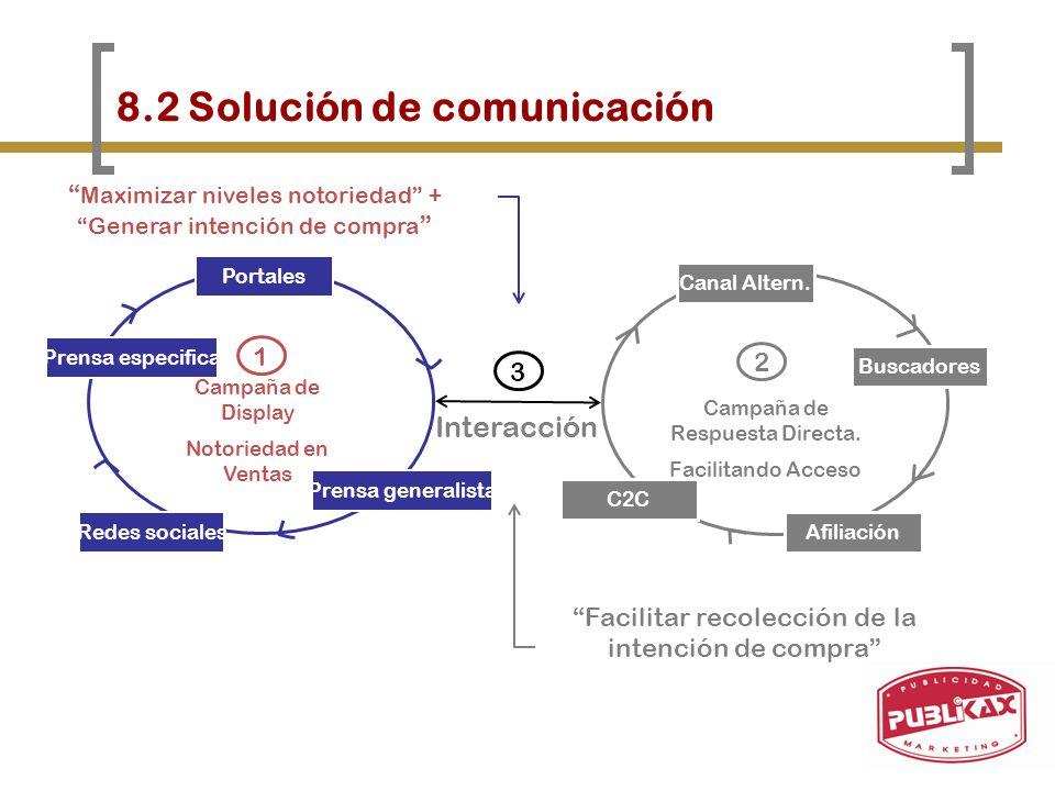 8.2 Solución de comunicación Portales Prensa generalista Prensa especifica Campaña de Display Notoriedad en Ventas Maximizar niveles notoriedad + Gene